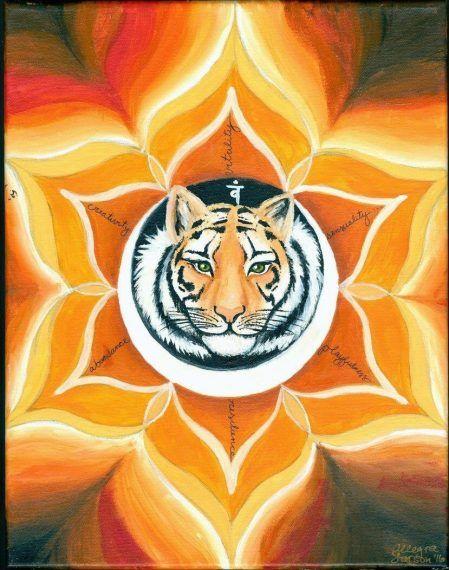 Swadhisthana chakra en almayogavida.com